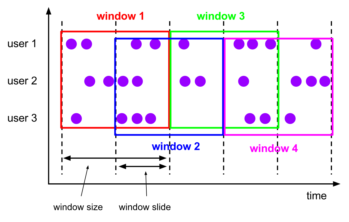 slide-window
